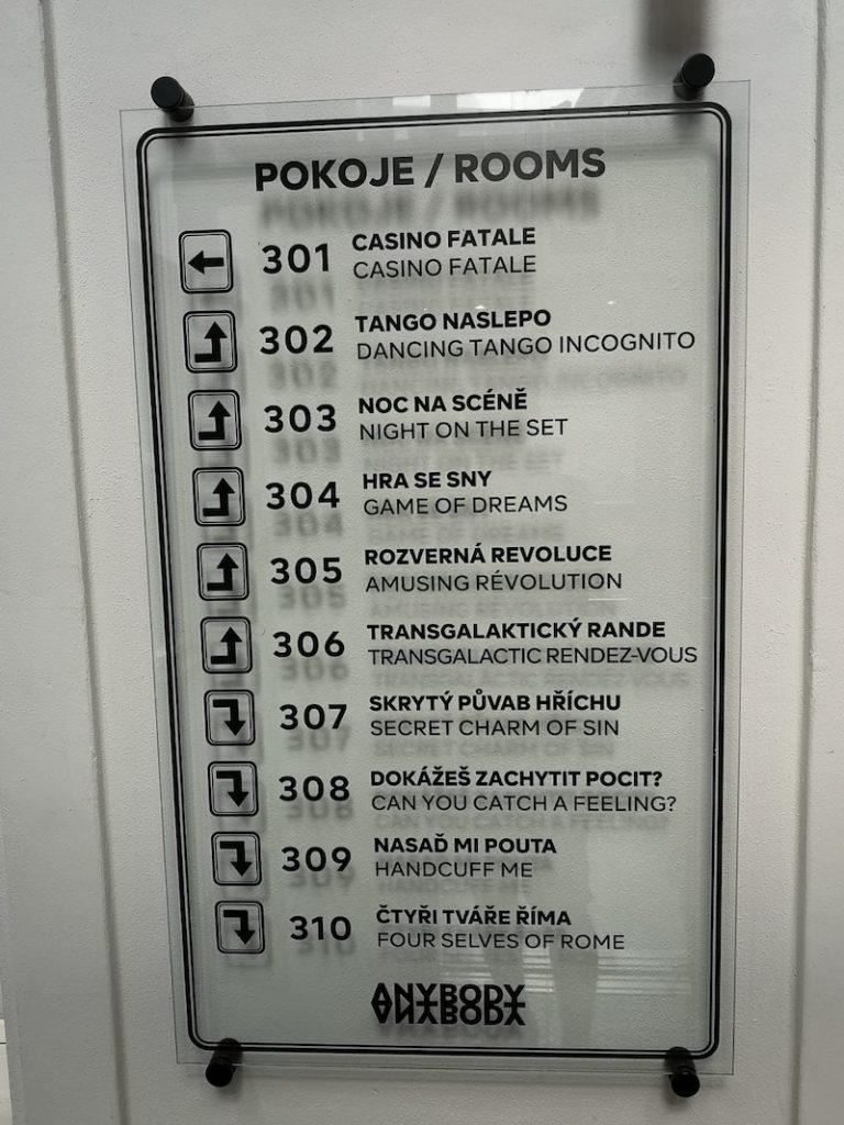Seznam pokojů Anybody